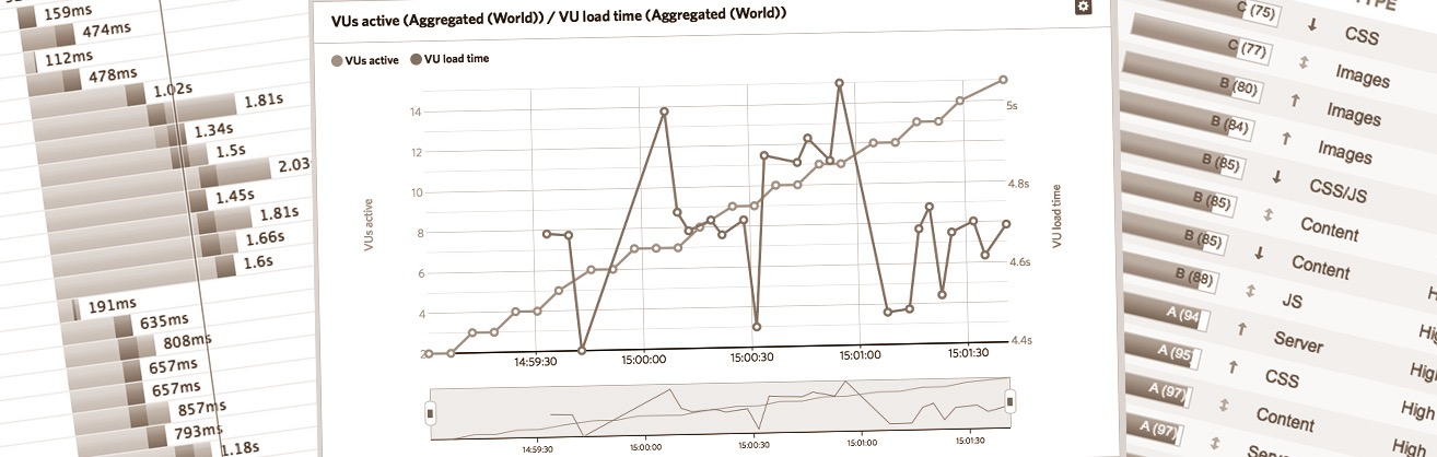 L'impact sur le SEO du temps de chargement d'un site