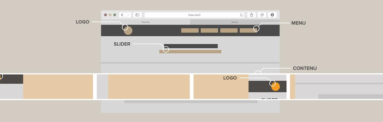L'ergonomie dans le web