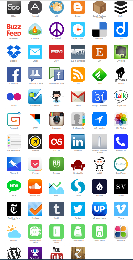 applications-IFTTT