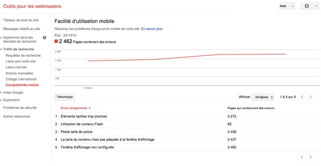 Google webmaster tools et la compatibilité mobile