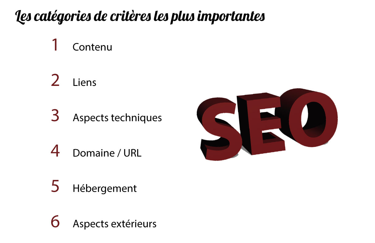 categories_criteres_importants_seo
