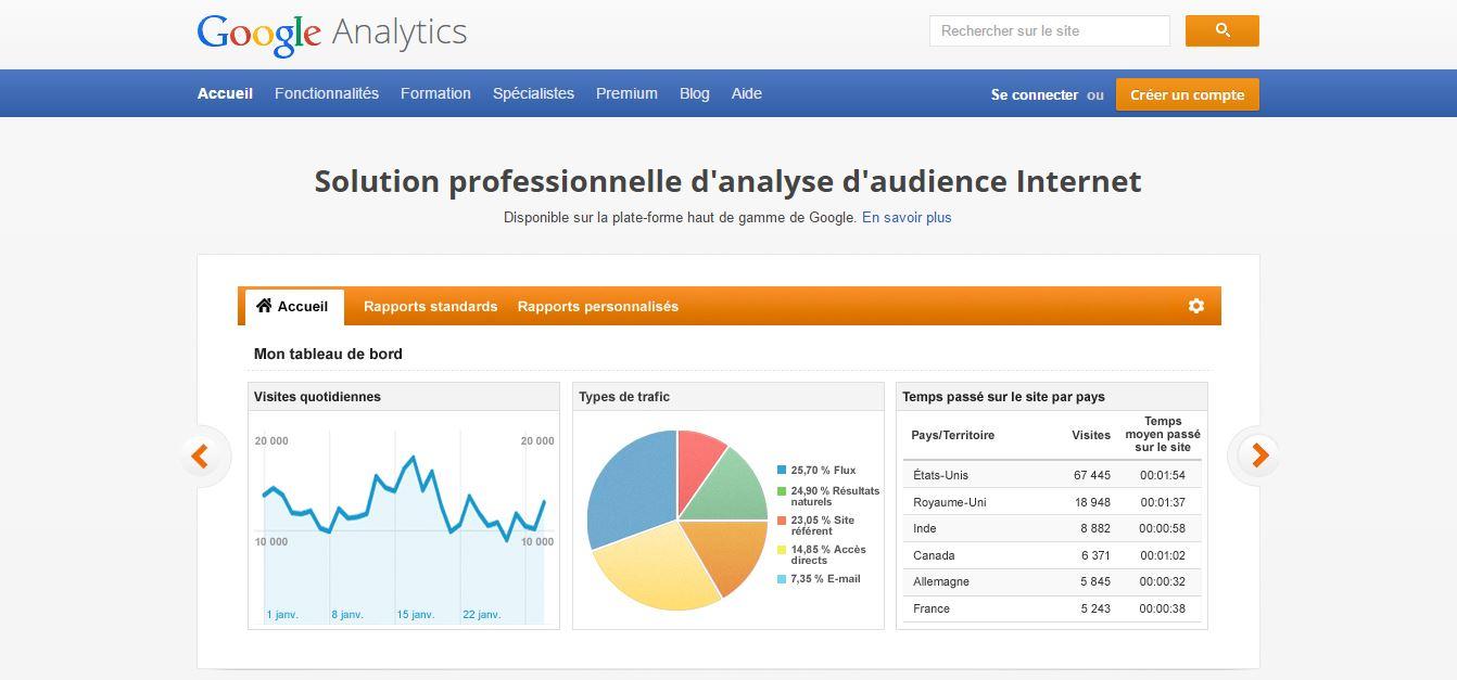 interface_analytics