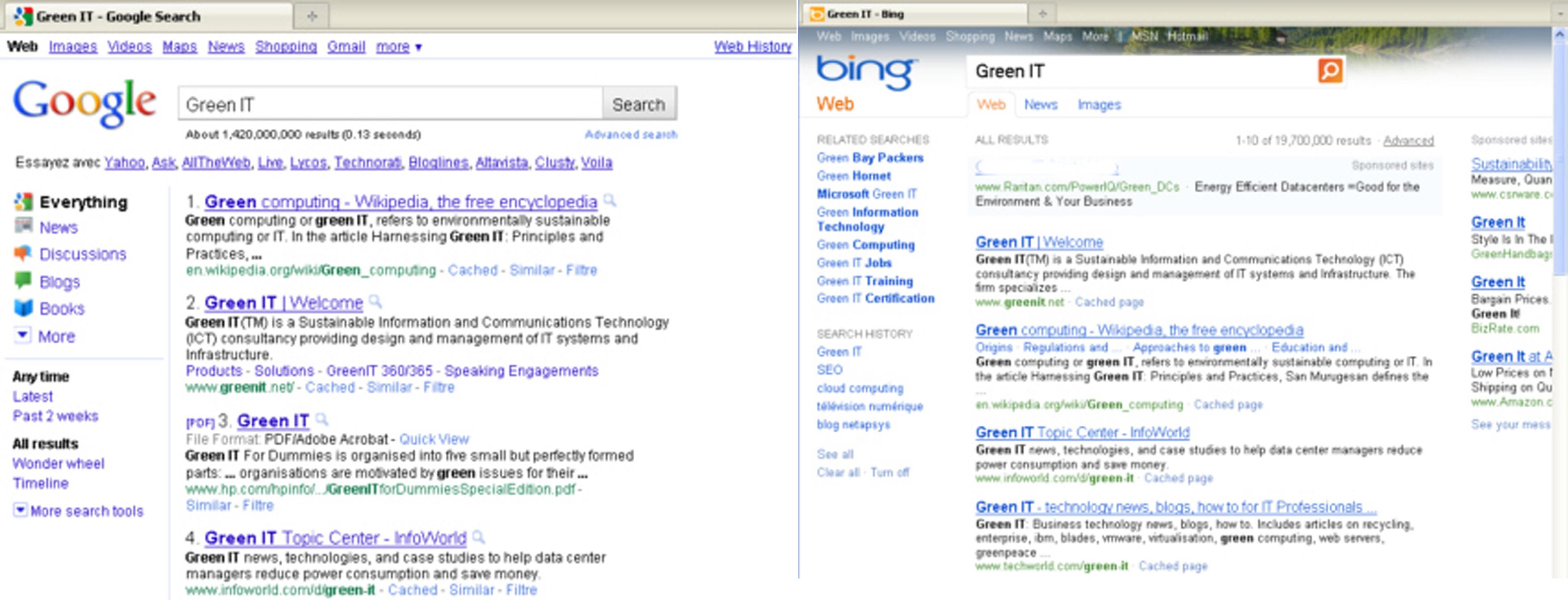 resultats_serp_google_vs_bing
